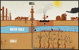 fracking_diagram